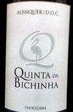 Quinta da Bichinha