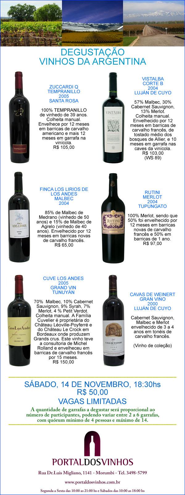 Argentina na Portal dos Vinhos
