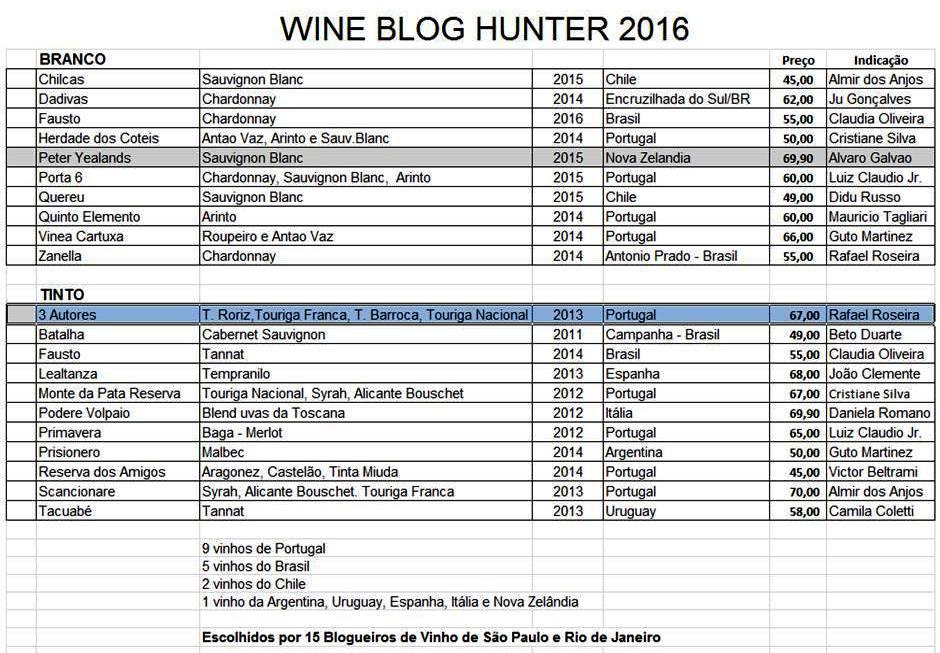 6a2e95cf4ab81 Category Boas Compras   Oportunidades   Falando de Vinhos desde 2007