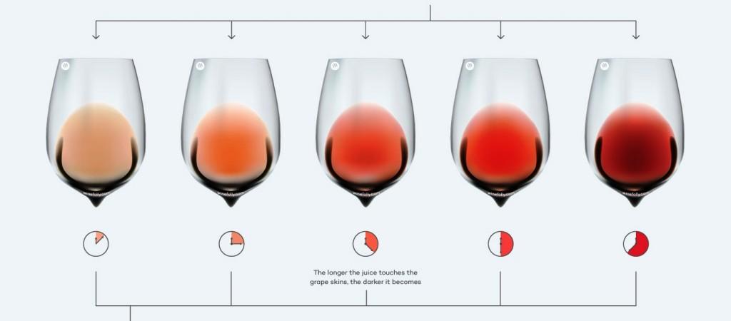 Tons de rosé - wine Folly
